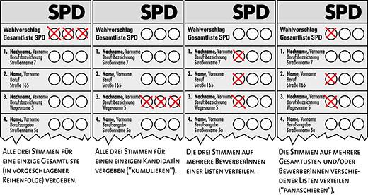 Stimmzettel-Beispiel